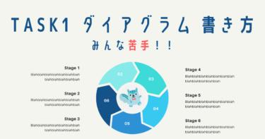 IELTS タスク1【ダイアグラム書き方】
